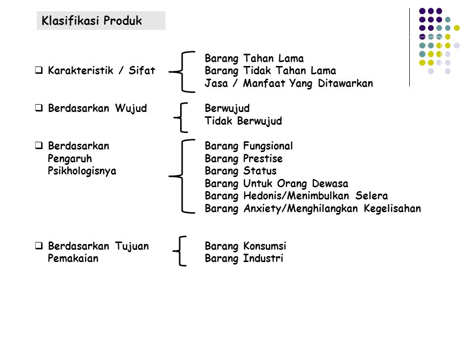 Klasifikasi Produk Barang Tahan Lama  Karakteristik / Sifat Barang Tidak Tahan Lama Jasa / Manfaat Yang Ditawarkan  Berdasarkan Wujud Berwujud Tidak