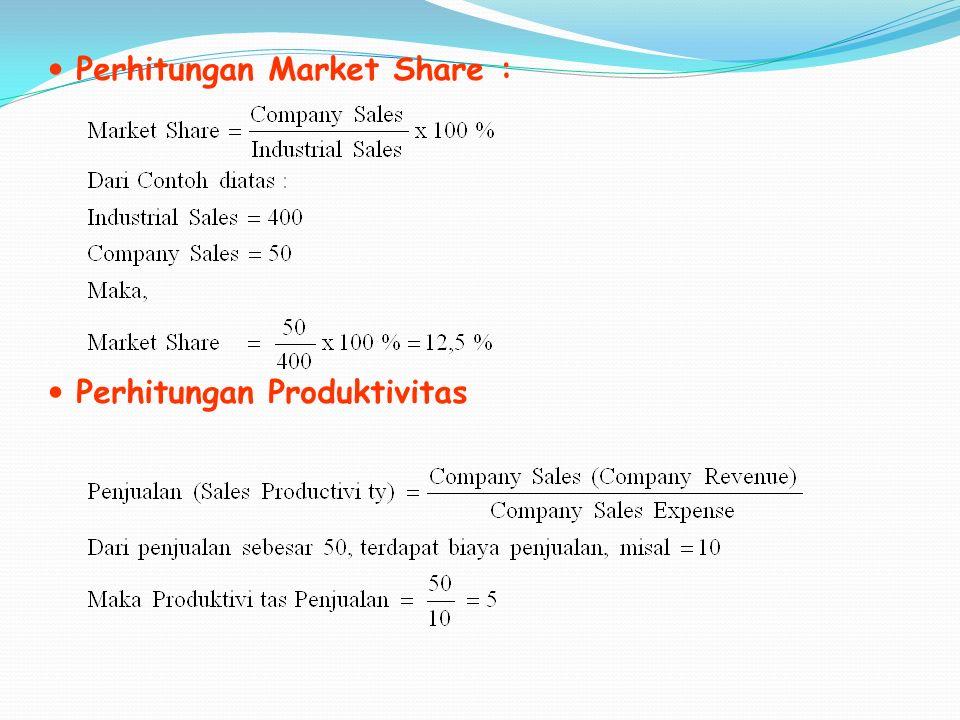 Perhitungan Market Share : Perhitungan Produktivitas
