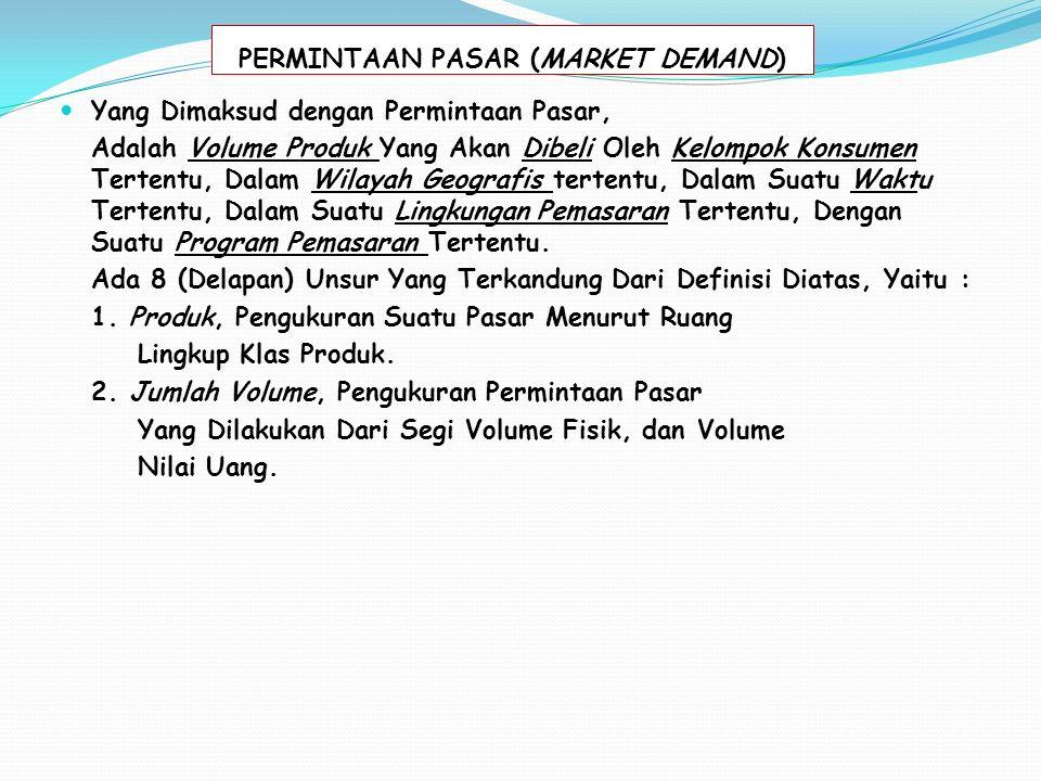 PERMINTAAN PASAR (MARKET DEMAND) Yang Dimaksud dengan Permintaan Pasar, Adalah Volume Produk Yang Akan Dibeli Oleh Kelompok Konsumen Tertentu, Dalam W