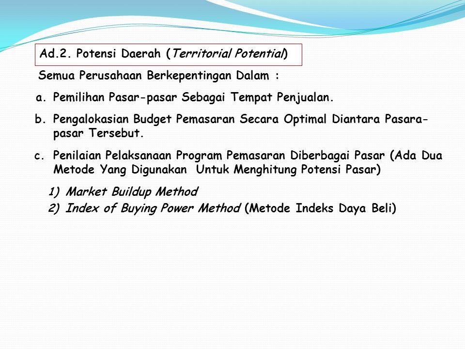 Ad.2. Potensi Daerah (Territorial Potential) c. Penilaian Pelaksanaan Program Pemasaran Diberbagai Pasar (Ada Dua Metode Yang Digunakan Untuk Menghitu