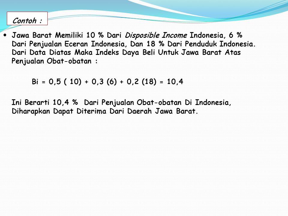 Contoh : Jawa Barat Memiliki 10 % Dari Disposible Income Indonesia, 6 % Dari Penjualan Eceran Indonesia, Dan 18 % Dari Penduduk Indonesia. Dari Data D