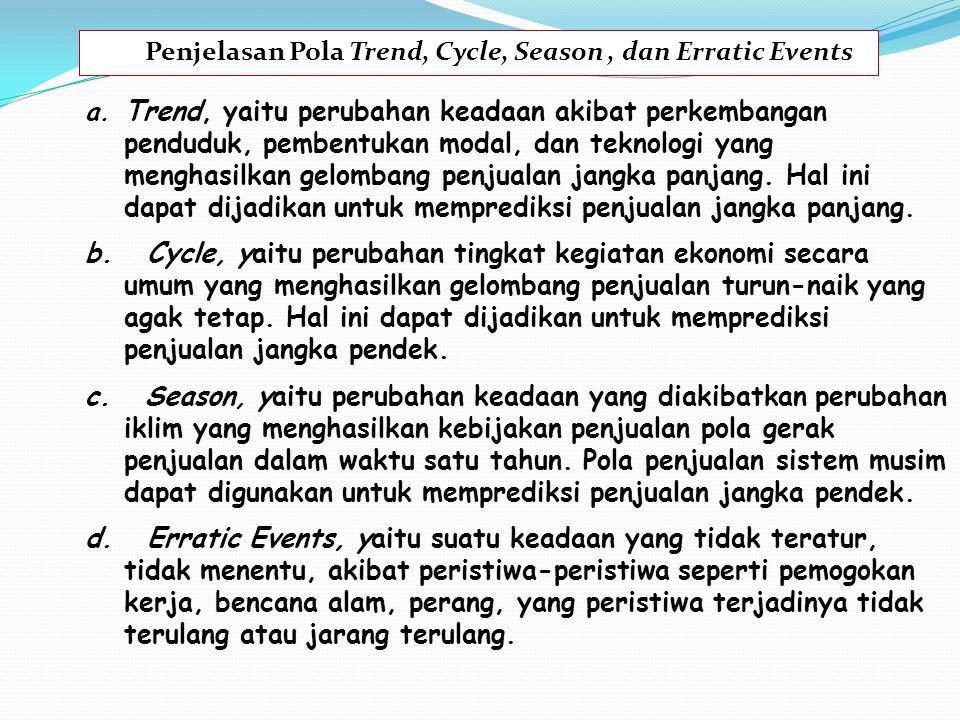 Penjelasan Pola Trend, Cycle, Season, dan Erratic Events a. Trend, yaitu perubahan keadaan akibat perkembangan penduduk, pembentukan modal, dan teknol