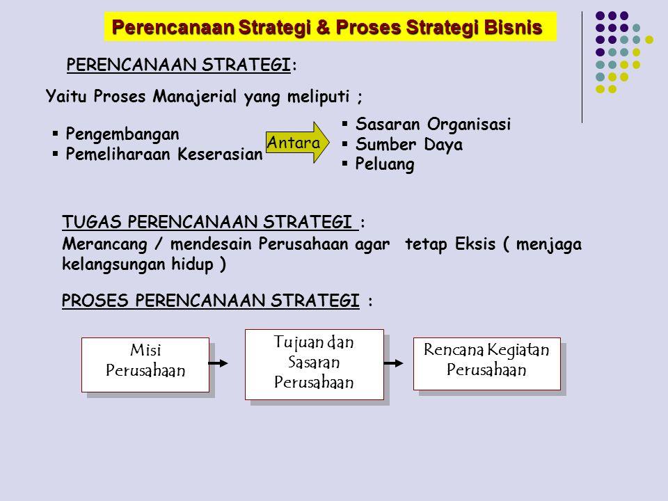 Perencanaan Strategi & Proses Strategi Bisnis PERENCANAAN STRATEGI: TUGAS PERENCANAAN STRATEGI : PROSES PERENCANAAN STRATEGI : Misi Perusahaan Misi Perusahaan Tujuan dan Sasaran Perusahaan Tujuan dan Sasaran Perusahaan Rencana Kegiatan Perusahaan Yaitu Proses Manajerial yang meliputi ; Merancang / mendesain Perusahaan agar tetap Eksis ( menjaga kelangsungan hidup )  Sasaran Organisasi umber Daya  Peluang engembangan emeliharaan Keserasian Antara