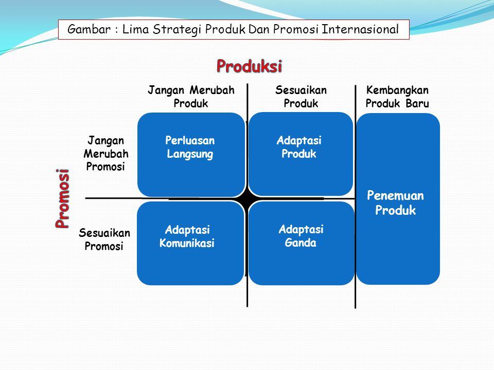 Jangan Merubah Produk Sesuaikan Produk Jangan Merubah Promosi Sesuaikan Promosi Perluasan Langsung Adaptasi Produk Adaptasi Komunikasi Adaptasi Ganda Gambar : Lima Strategi Produk Dan Promosi Internasional Penemuan Produk Kembangkan Produk Baru