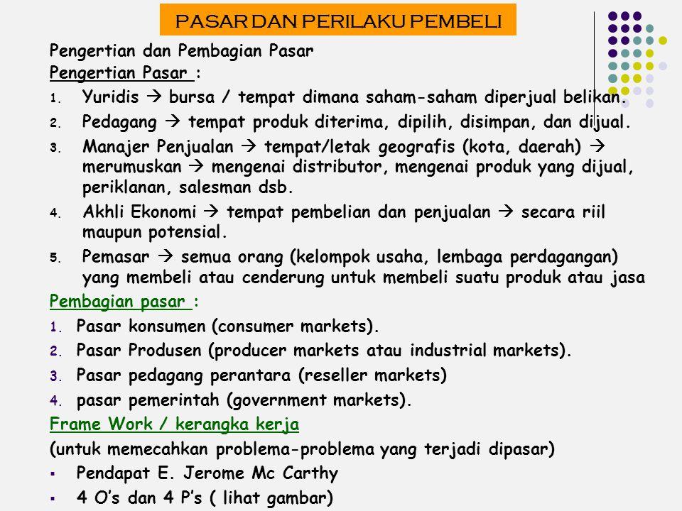Pengertian Pasar : 1. Yuridis  bursa / tempat dimana saham-saham diperjual belikan. 2. Pedagang  tempat produk diterima, dipilih, disimpan, dan diju