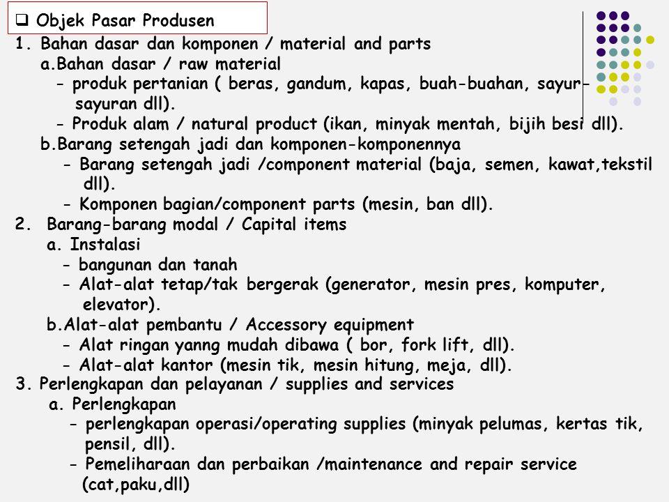 1.Bahan dasar dan komponen / material and parts a.Bahan dasar / raw material - produk pertanian ( beras, gandum, kapas, buah-buahan, sayur- sayuran dll).