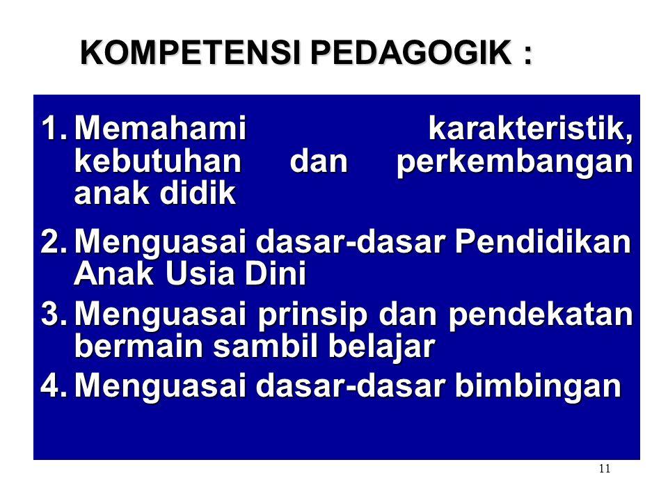 11 1.Memahami karakteristik, kebutuhan dan perkembangan anak didik 2.Menguasai dasar-dasar Pendidikan Anak Usia Dini 3.Menguasai prinsip dan pendekatan bermain sambil belajar 4.Menguasai dasar-dasar bimbingan KOMPETENSI PEDAGOGIK :