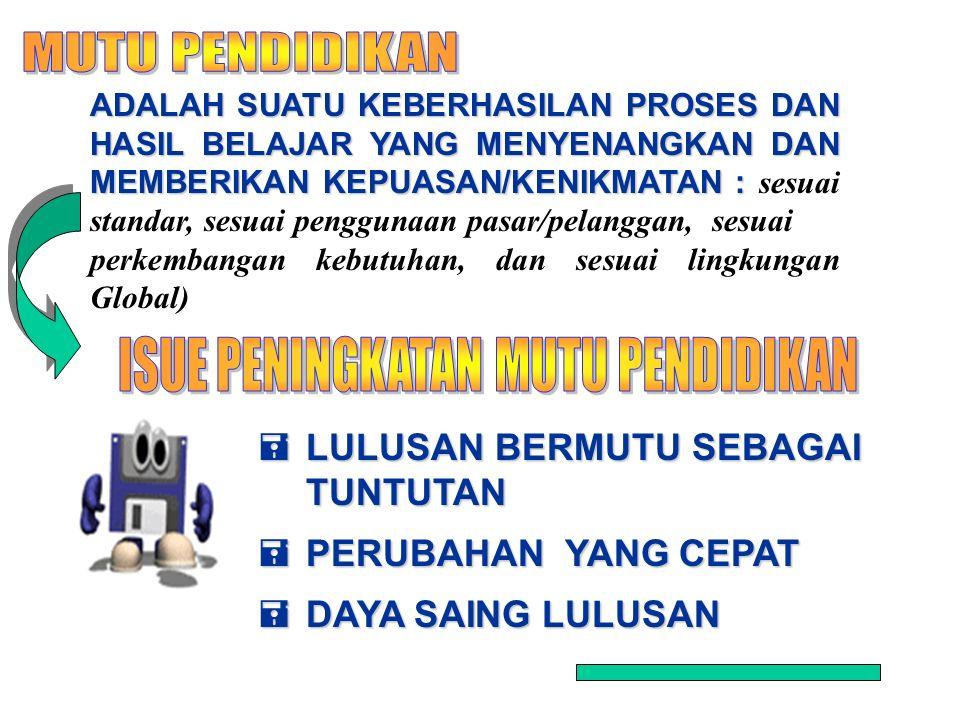 27 ADALAH SUATU KEBERHASILAN PROSES DAN HASIL BELAJAR YANG MENYENANGKAN DAN MEMBERIKAN KEPUASAN/KENIKMATAN : ADALAH SUATU KEBERHASILAN PROSES DAN HASIL BELAJAR YANG MENYENANGKAN DAN MEMBERIKAN KEPUASAN/KENIKMATAN : sesuai standar, sesuai penggunaan pasar/pelanggan, sesuai perkembangan kebutuhan, dan sesuai lingkungan Global)  LULUSAN BERMUTU SEBAGAI TUNTUTAN  PERUBAHAN YANG CEPAT  DAYA SAING LULUSAN