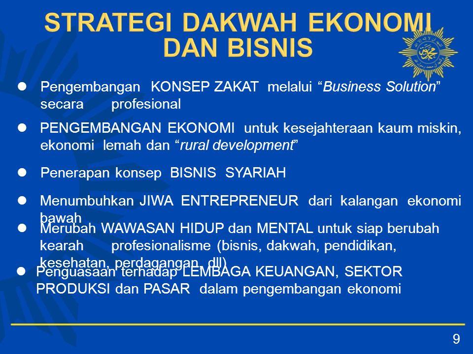 "Pengembangan KONSEP ZAKAT melalui ""Business Solution"" secara profesional PENGEMBANGAN EKONOMI untuk kesejahteraan kaum miskin, ekonomi lemah dan ""rura"