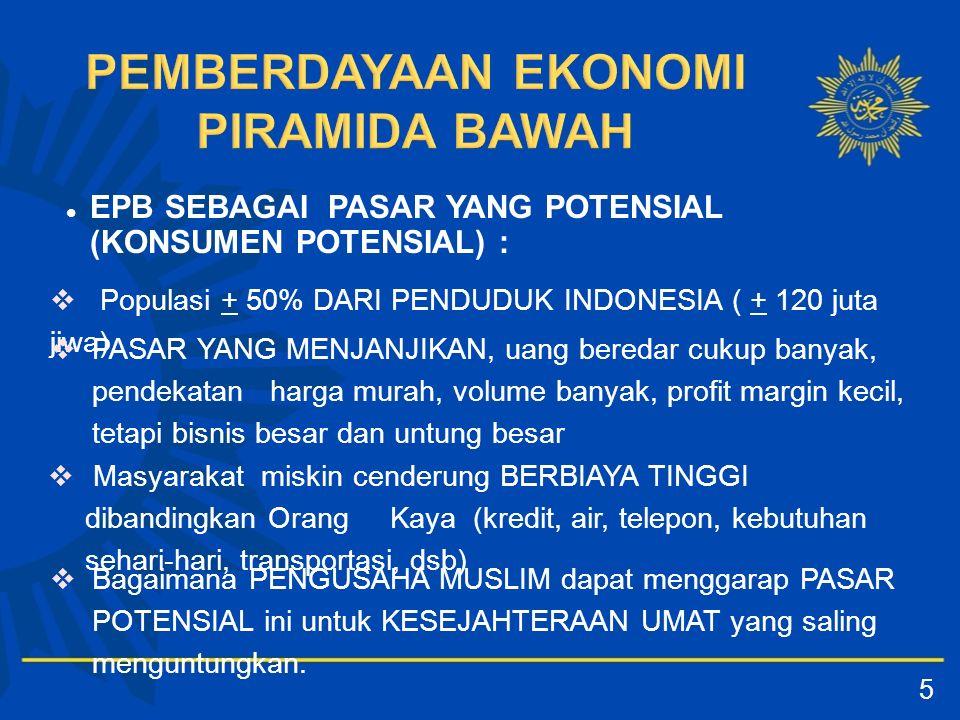 EPB SEBAGAI PASAR YANG POTENSIAL (KONSUMEN POTENSIAL) :  Populasi + 50% DARI PENDUDUK INDONESIA ( + 120 juta jiwa)  Masyarakat miskin cenderung BERBIAYA TINGGI dibandingkan Orang Kaya (kredit, air, telepon, kebutuhan sehari-hari, transportasi, dsb)  PASAR YANG MENJANJIKAN, uang beredar cukup banyak, pendekatan harga murah, volume banyak, profit margin kecil, tetapi bisnis besar dan untung besar 5  Bagaimana PENGUSAHA MUSLIM dapat menggarap PASAR POTENSIAL ini untuk KESEJAHTERAAN UMAT yang saling menguntungkan.