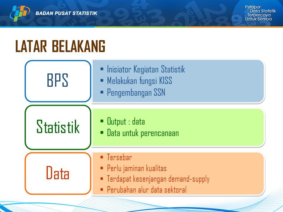 Inisiator Kegiatan Statistik Melakukan fungsi KISS Pengembangan SSN BPS Output : data Data untuk perencanaan Statistik Tersebar Perlu jaminan kualitas Terdapat kesenjangan demand-supply Perubahan alur data sektoral Data LATAR BELAKANG