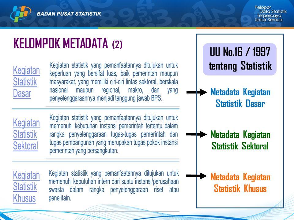 UU No.16 / 1997 tentang Statistik Metadata Kegiatan Statistik Dasar Metadata Kegiatan Statistik Sektoral Metadata Kegiatan Statistik Khusus KELOMPOK M