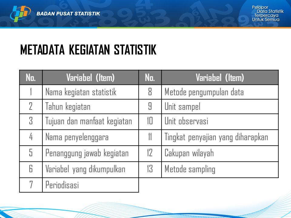 METADATA KEGIATAN STATISTIK No.Variabel (Item)No.Variabel (Item) 1Nama kegiatan statistik8Metode pengumpulan data 2Tahun kegiatan9Unit sampel 3Tujuan dan manfaat kegiatan10Unit observasi 4Nama penyelenggara11Tingkat penyajian yang diharapkan 5Penanggung jawab kegiatan12Cakupan wilayah 6Variabel yang dikumpulkan13Metode sampling 7Periodisasi