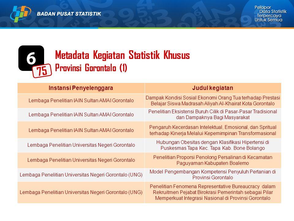 Metadata Kegiatan Statistik Khusus Provinsi Gorontalo (1) Instansi PenyelenggaraJudul kegiatan Lembaga Penelitian IAIN Sultan AMAI Gorontalo Dampak Ko