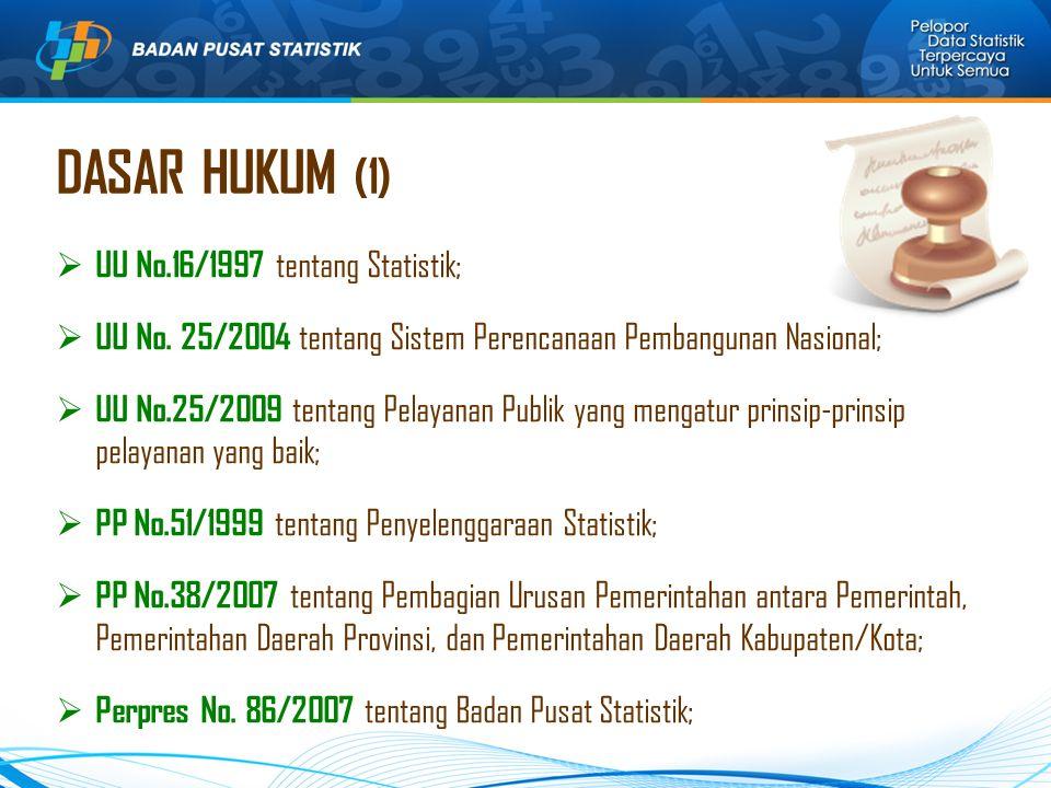 DASAR HUKUM (1)  UU No.16/1997 tentang Statistik;  UU No. 25/2004 tentang Sistem Perencanaan Pembangunan Nasional;  UU No.25/2009 tentang Pelayanan