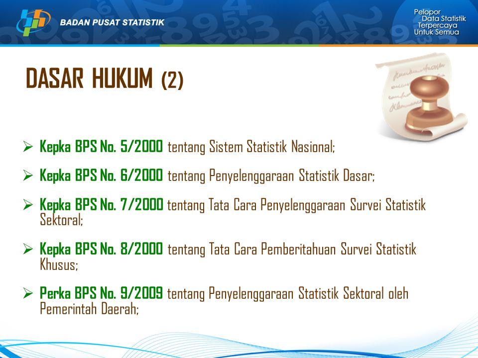  Kepka BPS No. 5/2000 tentang Sistem Statistik Nasional;  Kepka BPS No. 6/2000 tentang Penyelenggaraan Statistik Dasar;  Kepka BPS No. 7/2000 tenta