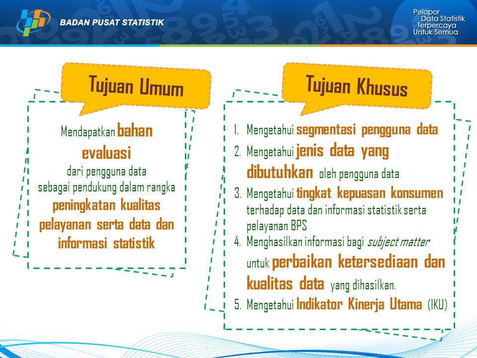 Mendapatkan bahan evaluasi dari pengguna data sebagai pendukung dalam rangka peningkatan kualitas pelayanan serta data dan informasi statistik Tujuan Umum 1.Mengetahui segmentasi pengguna data 2.Mengetahui jenis data yang dibutuhkan oleh pengguna data 3.Mengetahui tingkat kepuasan konsumen terhadap data dan informasi statistik serta pelayanan BPS 4.Menghasilkan informasi bagi subject matter untuk perbaikan ketersediaan dan kualitas data yang dihasilkan.