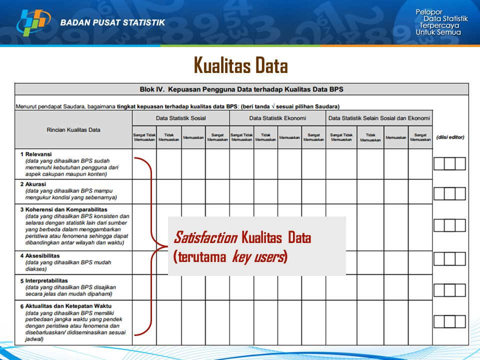 Kualitas Data Satisfaction Kualitas Data (terutama key users)