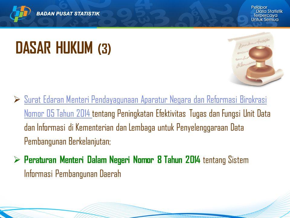  Surat Edaran Menteri Pendayagunaan Aparatur Negara dan Reformasi Birokrasi Nomor 05 Tahun 2014 tentang Peningkatan Efektivitas Tugas dan Fungsi Unit