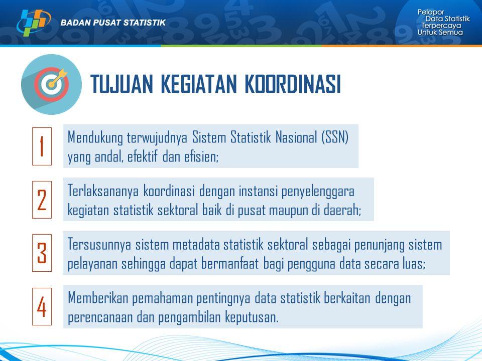 MANFAAT KOORDINASI  Memberikan dampak positif terhadap efektifitas dan efisiensi kegiatan perstatistikan di Indonesia  Tidak akan terjadi duplikasi dalam penyelenggaraan statistik dan hasilnya dapat dimanfaatkan secara optimal  Metadata Statistik dapat dimanfaatkan secara luas oleh masyarakat pengguna statistik