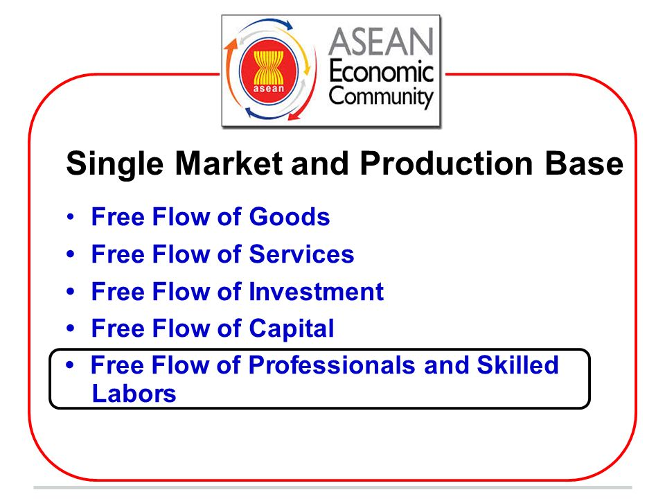 Single Market and Production Base Free Flow of Goods Free Flow of Services Free Flow of Investment Free Flow of Capital Free Flow of Professionals and Skilled Labors