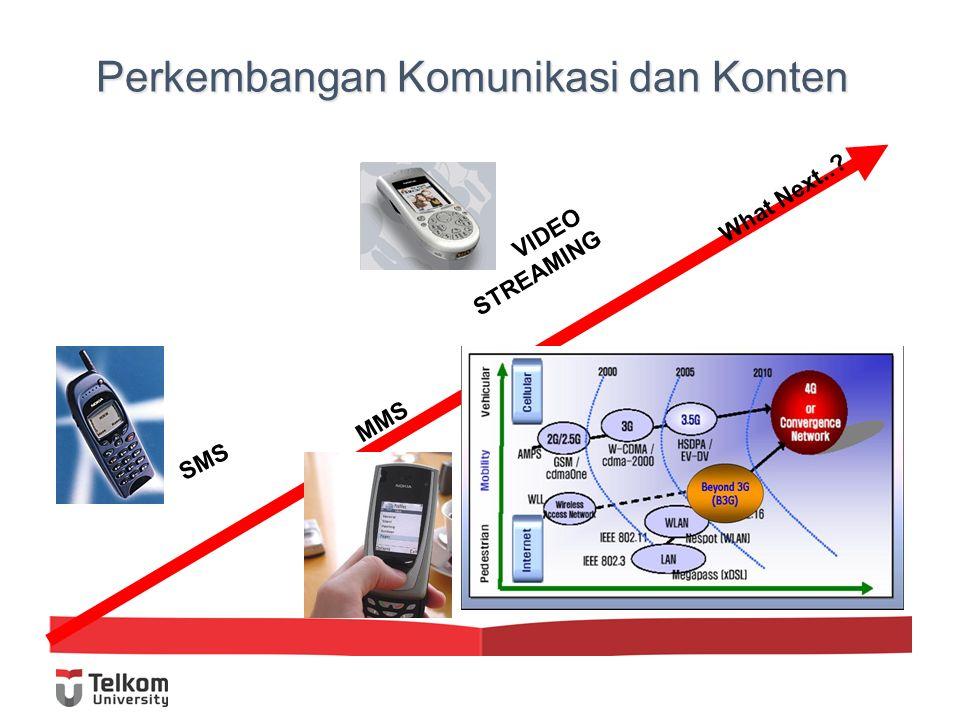 Komunikasi, Konten, dan Komputasi Konten Komunikasi InteractiveMultimedia Digital Information Digital Information Digital Information Komputasi Paradigma Baru 3K