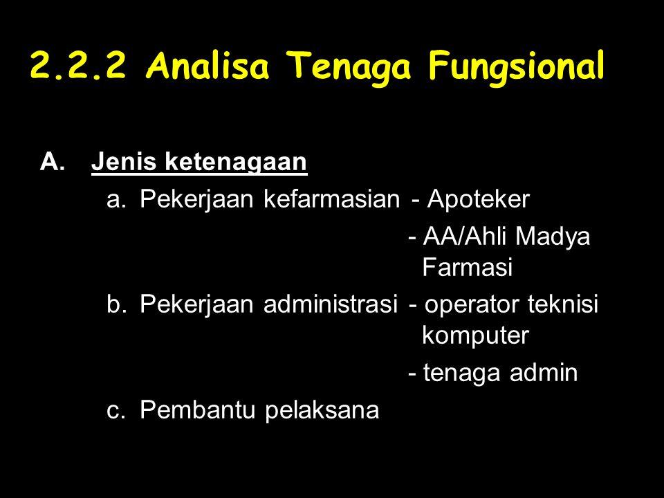 2.2.2 Analisa Tenaga Fungsional A.