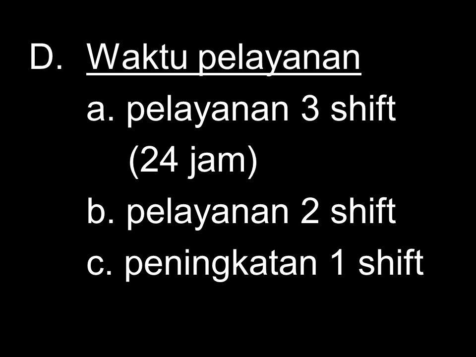 D. Waktu pelayanan a. pelayanan 3 shift a. pelayanan 3 shift (24 jam) (24 jam) b.