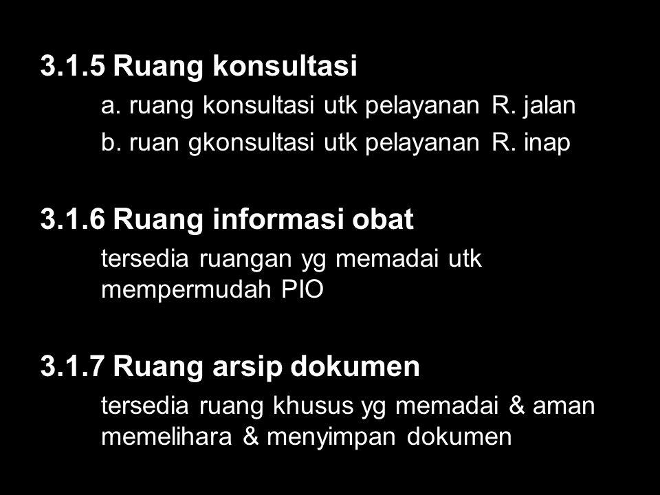 3.1.5 Ruang konsultasi a. ruang konsultasi utk pelayanan R.