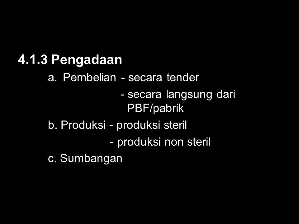 4.1.3 Pengadaan a.Pembelian - secara tender - secara langsung dari PBF/pabrik - secara langsung dari PBF/pabrik b.