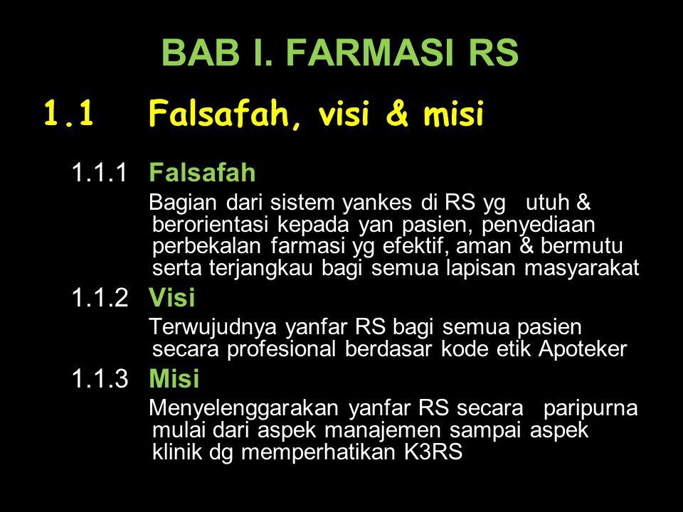 1.2Tujuan 1.2.1 Tujuan umum meningkatkan kegiatan yanfar RS sejalan meningkatkan kegiatan yanfar RS sejalan dg meningkatnya yankes di RS dg meningkatnya yankes di RS 1.2.2 Tujuan khusus Terselenggaranya : Terselenggaranya : a.
