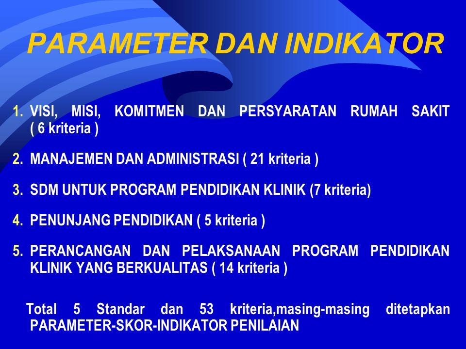 PARAMETER DAN INDIKATOR 1.VISI, MISI, KOMITMEN DAN PERSYARATAN RUMAH SAKIT ( 6 kriteria ) 2.MANAJEMEN DAN ADMINISTRASI ( 21 kriteria ) 3.SDM UNTUK PROGRAM PENDIDIKAN KLINIK (7 kriteria) 4.PENUNJANG PENDIDIKAN ( 5 kriteria ) 5.PERANCANGAN DAN PELAKSANAAN PROGRAM PENDIDIKAN KLINIK YANG BERKUALITAS ( 14 kriteria ) Total 5 Standar dan 53 kriteria,masing-masing ditetapkan PARAMETER-SKOR-INDIKATOR PENILAIAN