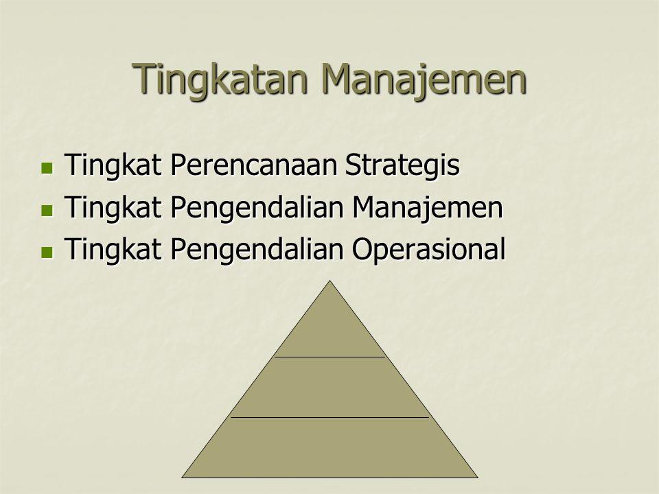 Tingkatan Manajemen Tingkat Perencanaan Strategis Tingkat Perencanaan Strategis Tingkat Pengendalian Manajemen Tingkat Pengendalian Manajemen Tingkat