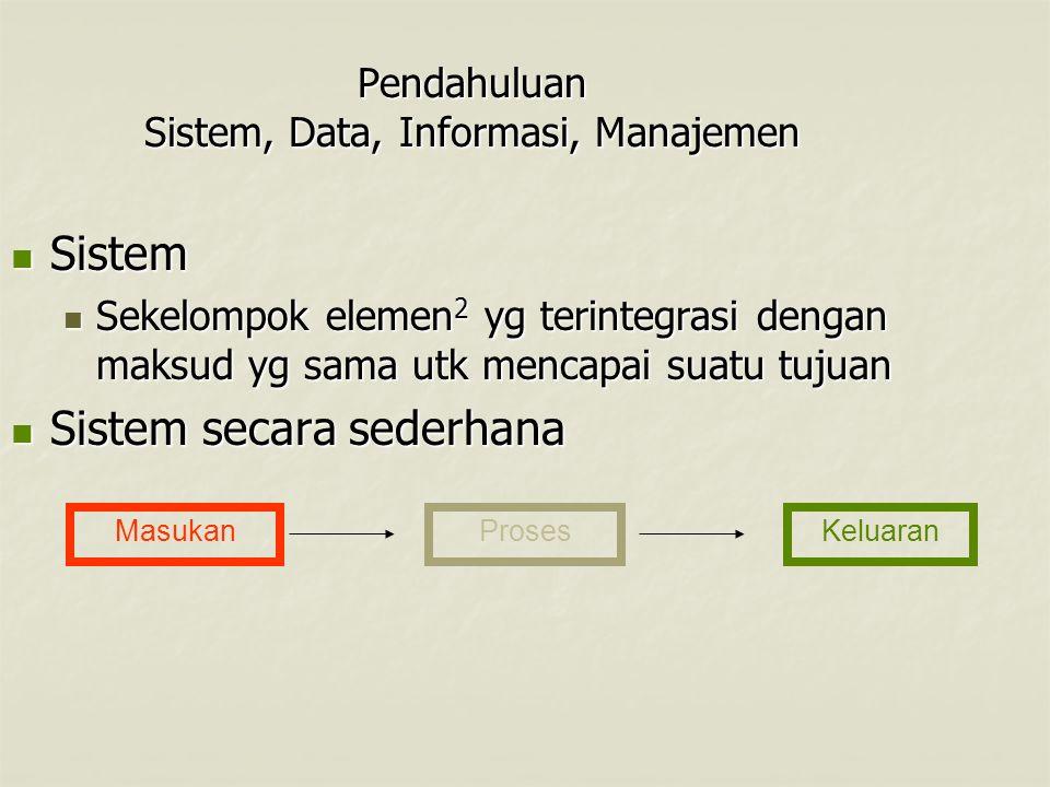 Pendahuluan Sistem, Data, Informasi, Manajemen Sistem Sistem Sekelompok elemen 2 yg terintegrasi dengan maksud yg sama utk mencapai suatu tujuan Sekel