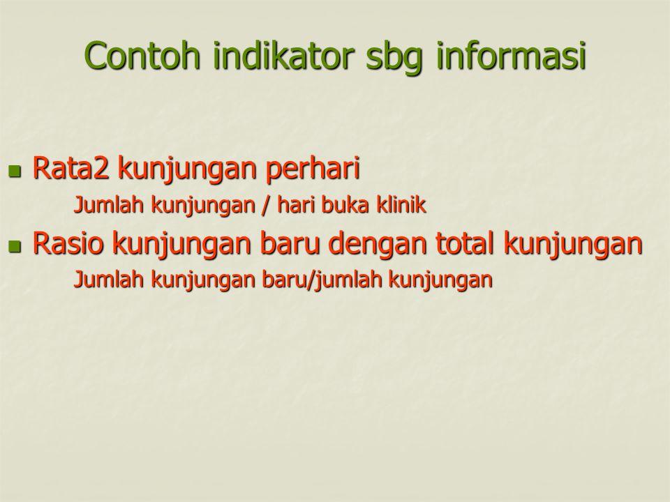 Contoh indikator sbg informasi Rata2 kunjungan perhari Rata2 kunjungan perhari Jumlah kunjungan / hari buka klinik Rasio kunjungan baru dengan total k