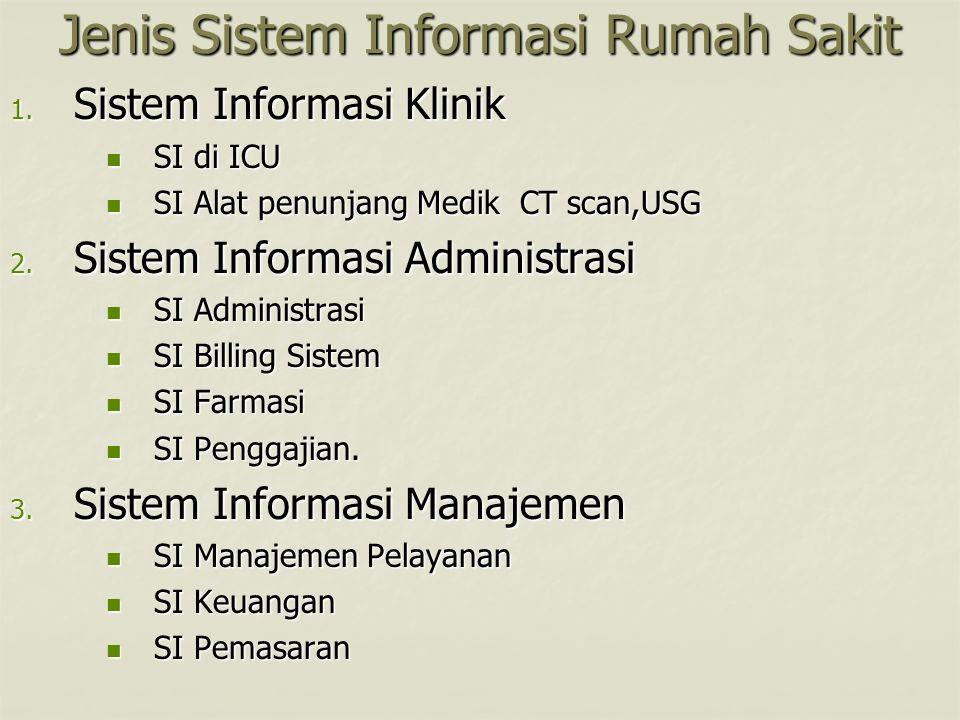 Jenis Sistem Informasi Rumah Sakit 1. Sistem Informasi Klinik SI di ICU SI di ICU SI Alat penunjang Medik CT scan,USG SI Alat penunjang Medik CT scan,