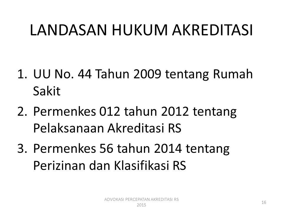 LANDASAN HUKUM AKREDITASI 1.UU No. 44 Tahun 2009 tentang Rumah Sakit 2.Permenkes 012 tahun 2012 tentang Pelaksanaan Akreditasi RS 3.Permenkes 56 tahun