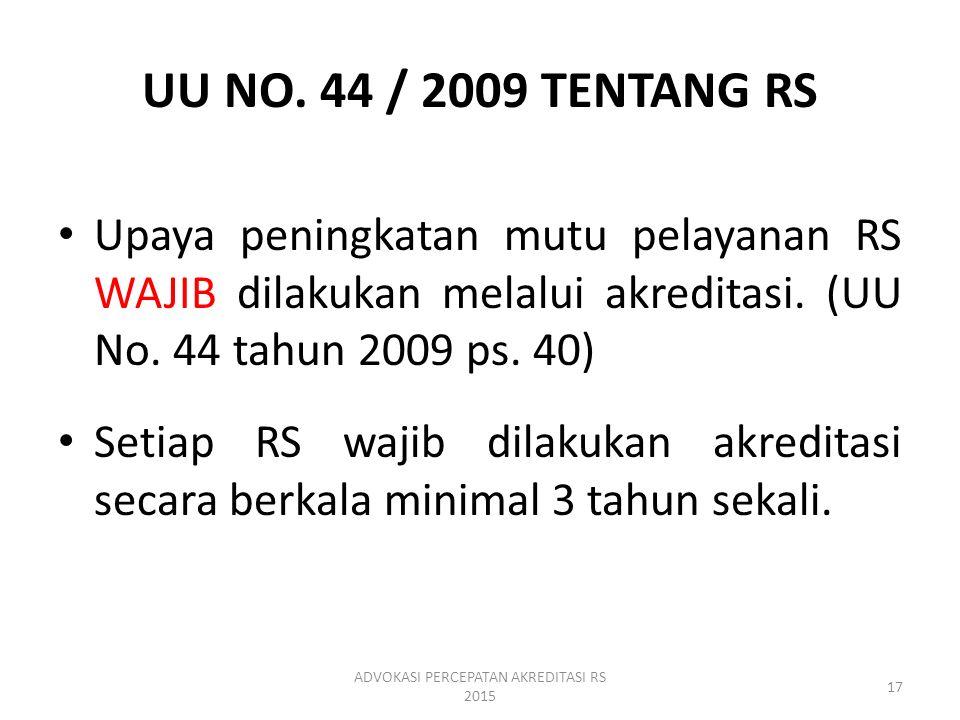 UU NO. 44 / 2009 TENTANG RS Upaya peningkatan mutu pelayanan RS WAJIB dilakukan melalui akreditasi. (UU No. 44 tahun 2009 ps. 40) Setiap RS wajib dila