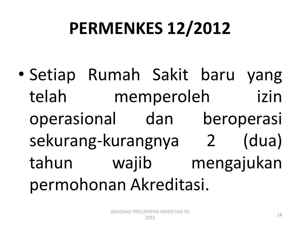 PERMENKES 12/2012 Setiap Rumah Sakit baru yang telah memperoleh izin operasional dan beroperasi sekurang-kurangnya 2 (dua) tahun wajib mengajukan perm
