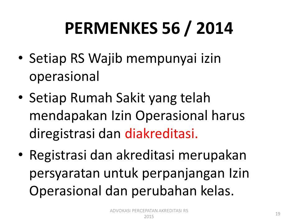 PERMENKES 56 / 2014 Setiap RS Wajib mempunyai izin operasional Setiap Rumah Sakit yang telah mendapakan Izin Operasional harus diregistrasi dan diakreditasi.
