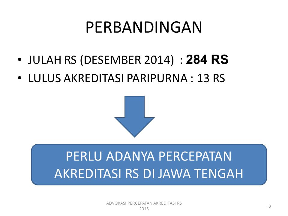 Jawa Tengah merupakan provinsi penyangga, target Kementerian Kesehatan RI dalam program akreditasi, yaitu tercapainya 800 RSUD yang lulus akreditasi versi 2012 (pada Th 2019).