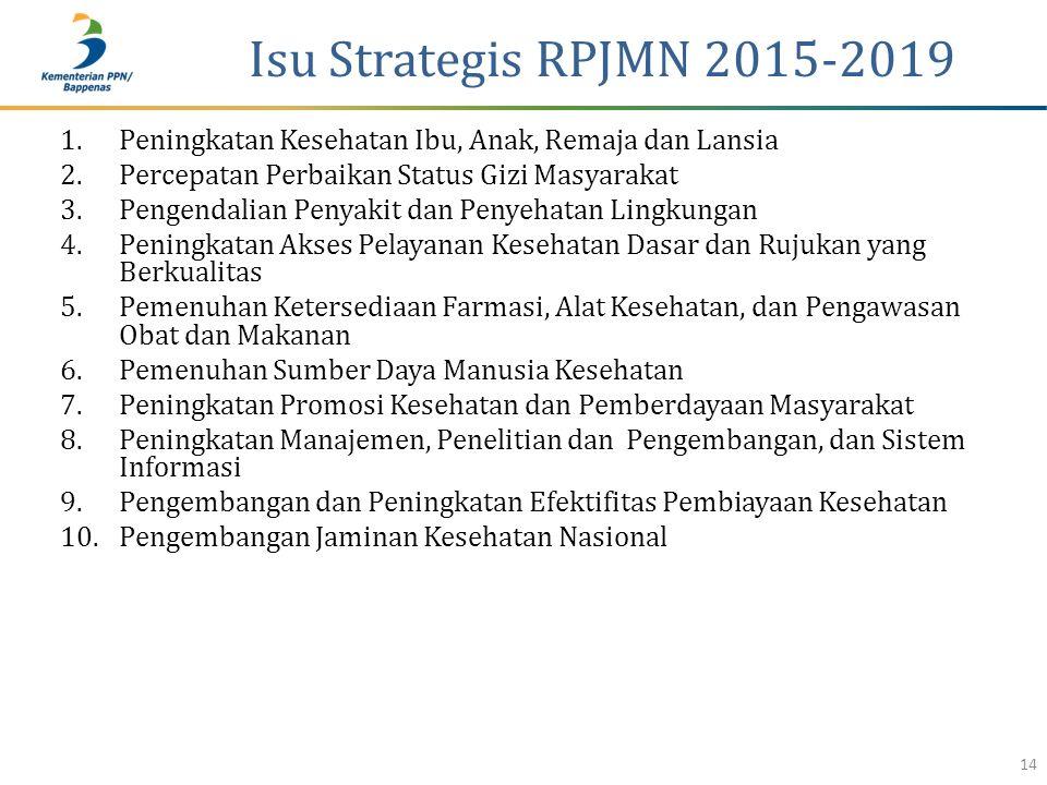Isu Strategis RPJMN 2015-2019 14 1.Peningkatan Kesehatan Ibu, Anak, Remaja dan Lansia 2.Percepatan Perbaikan Status Gizi Masyarakat 3.Pengendalian Pen