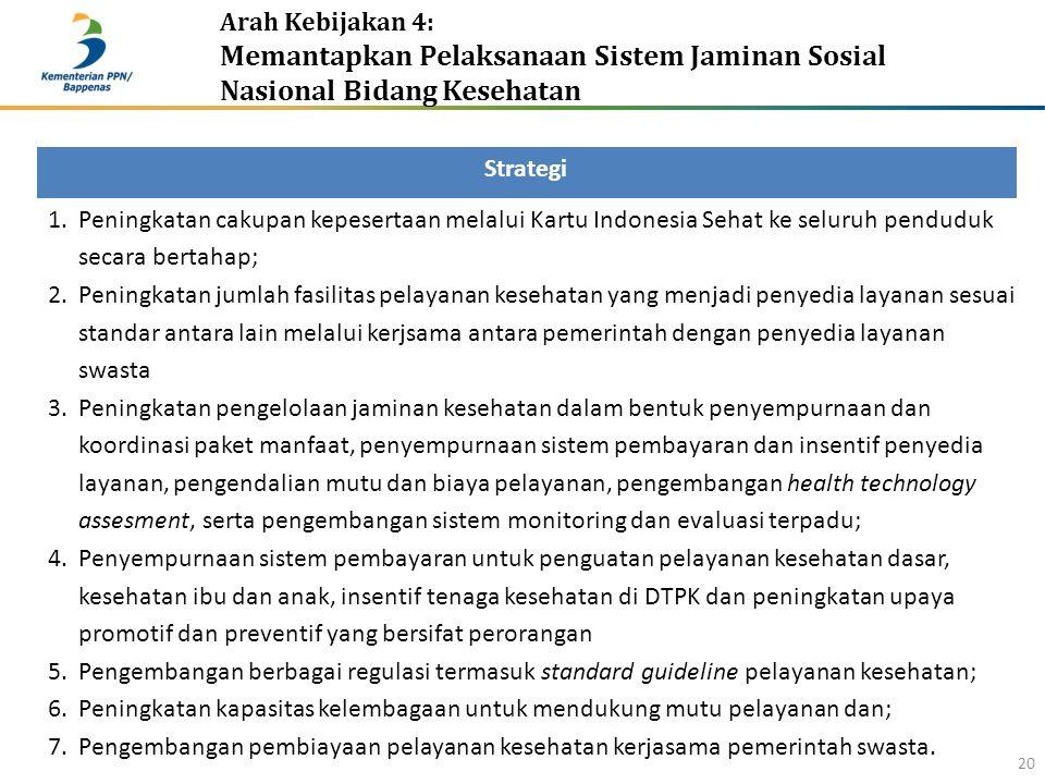 Arah Kebijakan 4: Memantapkan Pelaksanaan Sistem Jaminan Sosial Nasional Bidang Kesehatan 20 Strategi 1.Peningkatan cakupan kepesertaan melalui Kartu