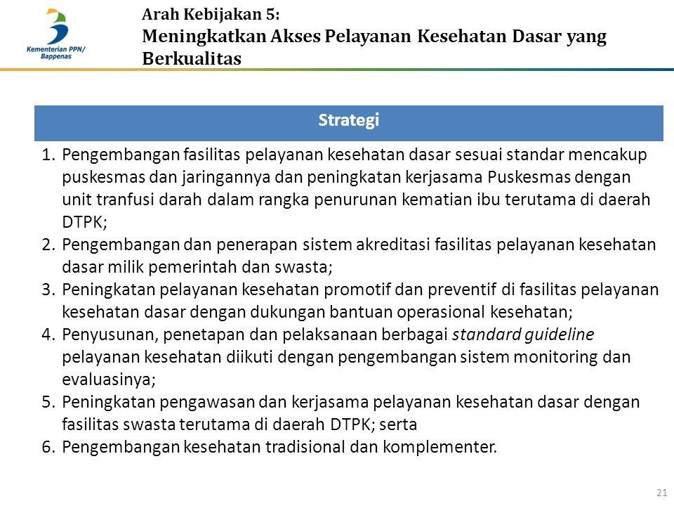 Arah Kebijakan 5: Meningkatkan Akses Pelayanan Kesehatan Dasar yang Berkualitas 21 Strategi 1.Pengembangan fasilitas pelayanan kesehatan dasar sesuai