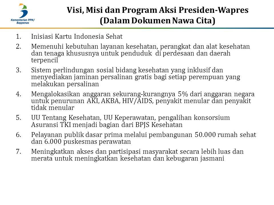 Visi, Misi dan Program Aksi Presiden-Wapres (Dalam Dokumen Nawa Cita) 1.Inisiasi Kartu Indonesia Sehat 2.Memenuhi kebutuhan layanan kesehatan, perangkat dan alat kesehatan dan tenaga khususnya untuk penduduk di perdesaan dan daerah terpencil 3.Sistem perlindungan sosial bidang kesehatan yang inklusif dan menyediakan jaminan persalinan gratis bagi setiap perempuan yang melakukan persalinan 4.Mengalokasikan anggaran sekurang-kurangnya 5% dari anggaran negara untuk penurunan AKI, AKBA, HIV/AIDS, penyakit menular dan penyakit tidak menular 5.UU Tentang Kesehatan, UU Keperawatan, pengalihan konsorsium Asuransi TKI menjadi bagian dari BPJS Kesehatan 6.Pelayanan publik dasar prima melalui pembangunan 50.000 rumah sehat dan 6.000 puskesmas perawatan 7.Meningkatkan akses dan partisipasi masyarakat secara lebih luas dan merata untuk meningkatkan kesehatan dan kebugaran jasmani