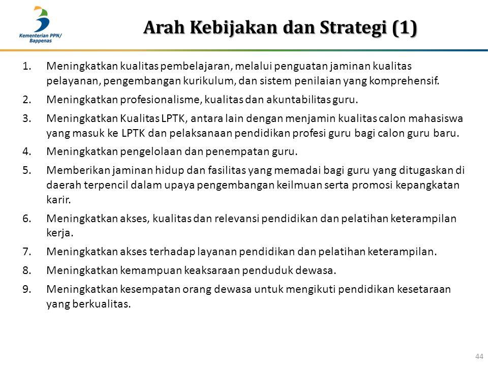Arah Kebijakan dan Strategi (1) 44 1.Meningkatkan kualitas pembelajaran, melalui penguatan jaminan kualitas pelayanan, pengembangan kurikulum, dan sistem penilaian yang komprehensif.