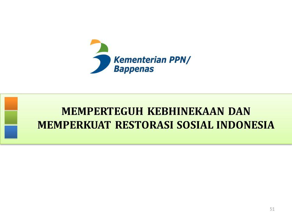 MEMPERTEGUH KEBHINEKAAN DAN MEMPERKUAT RESTORASI SOSIAL INDONESIA 51