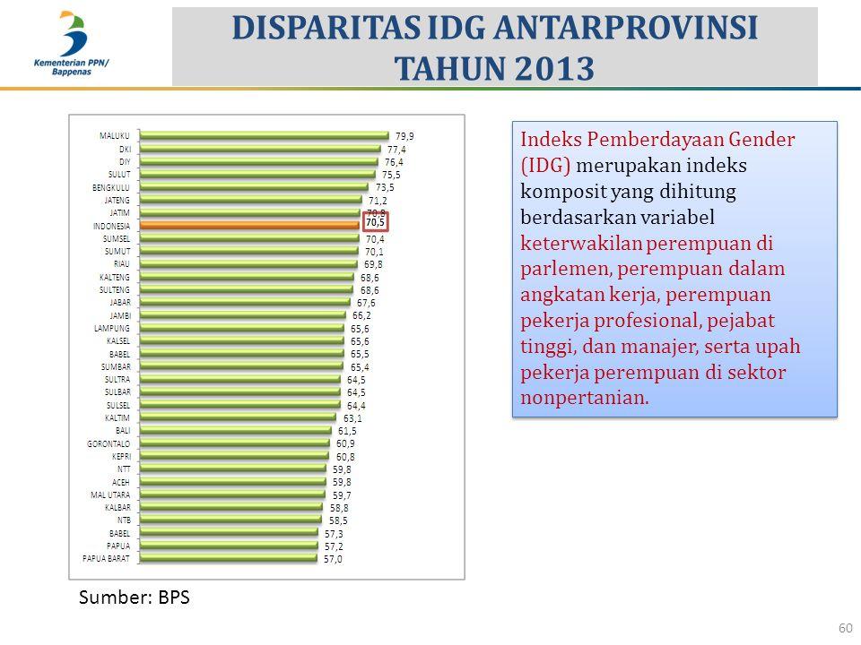 DISPARITAS IDG ANTARPROVINSI TAHUN 2013 60 Sumber: BPS Indeks Pemberdayaan Gender (IDG) merupakan indeks komposit yang dihitung berdasarkan variabel k