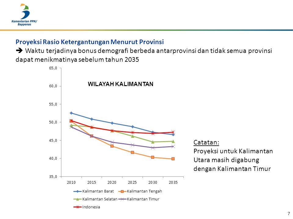7 WILAYAH KALIMANTAN Catatan: Proyeksi untuk Kalimantan Utara masih digabung dengan Kalimantan Timur Proyeksi Rasio Ketergantungan Menurut Provinsi  Waktu terjadinya bonus demografi berbeda antarprovinsi dan tidak semua provinsi dapat menikmatinya sebelum tahun 2035
