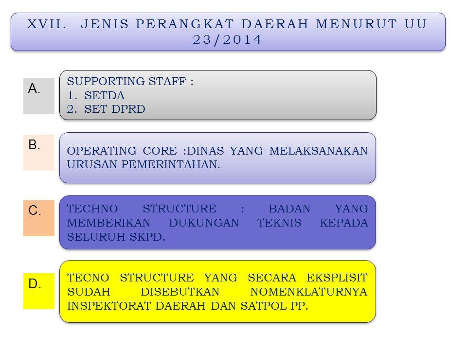 25 No.No.JabatanKompetensiSyarat Jab.